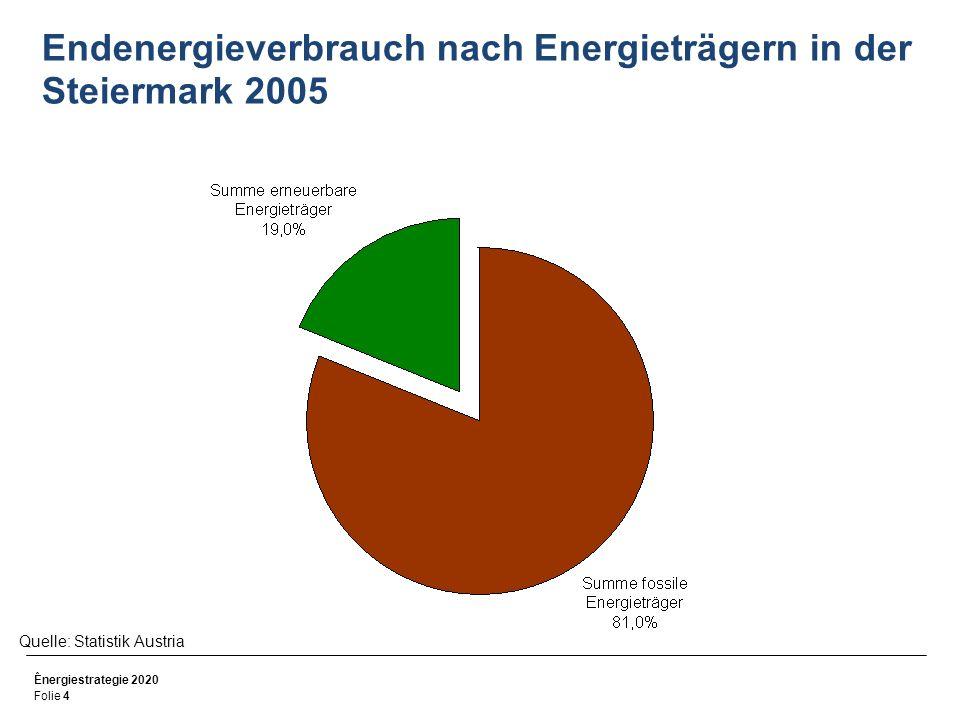 Ênergiestrategie 2020 Folie 4 Endenergieverbrauch nach Energieträgern in der Steiermark 2005 Quelle: Statistik Austria