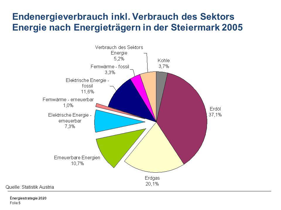 Ênergiestrategie 2020 Folie 16 Energiepolitische Maßnahmen Ausbau vorhandener erneuerbarer Energiepotenziale Wasserkraft Ausbau von zumindest der Hälfte des Wasserkraftpotentials in der Steiermark bis zum Jahr 2020 (1.130 GWh = 4,1 PJ) Verbesserung des Wirkungsgrades der 600 Kleinwasserkraftwerke in den kommenden Jahren Nutzung heimischen Know-hows beim Bau- und Betrieb von Wasserkraftanlagen und damit wirtschaftliche Impulse setzen Positionierung der Steiermark als Vorreiter in Sachen Wasserkraft Windkraft (0,47 PJ) Solarthermie und Photovoltaik (2,4 + 0,114 PJ)