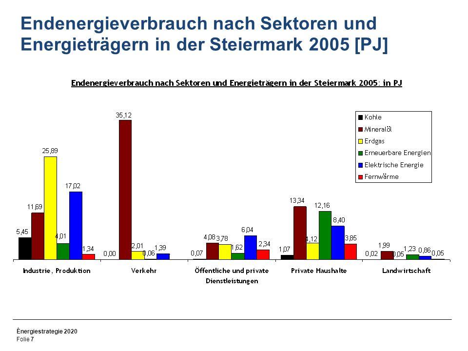 Ênergiestrategie 2020 Folie 7 Endenergieverbrauch nach Sektoren und Energieträgern in der Steiermark 2005 [PJ]