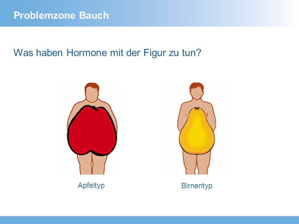 Problemzone Bauch Was haben Hormone mit der Figur zu tun? Apfeltyp Birnentyp