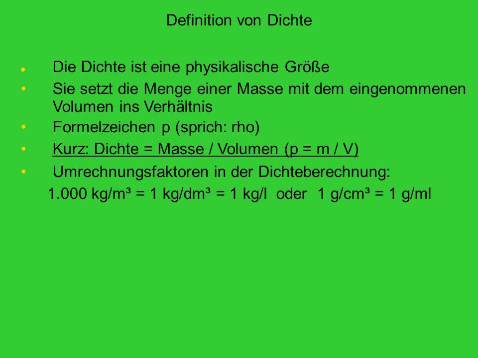 Die Dichte ist eine physikalische Größe Sie setzt die Menge einer Masse mit dem eingenommenen Volumen ins Verhältnis Formelzeichen p (sprich: rho) Kurz: Dichte = Masse / Volumen (p = m / V) Umrechnungsfaktoren in der Dichteberechnung: 1.000 kg/m³ = 1 kg/dm³ = 1 kg/l oder 1 g/cm³ = 1 g/ml Definition von Dichte
