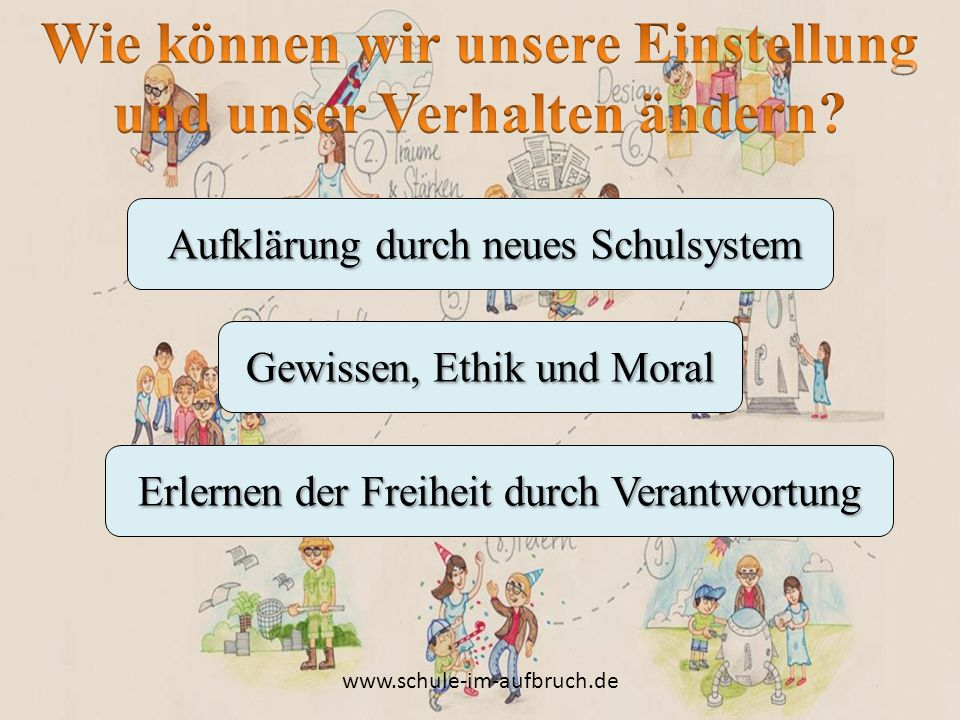 Aufklärung durch neues Schulsystem Aufklärung durch neues Schulsystem Gewissen, Ethik und Moral Erlernen der Freiheit durch Verantwortung www.schule-i