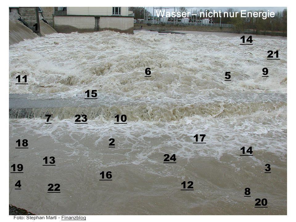 2 8 4 5 6 7 9 10 11 12 14 1 3 13 15 16 17 18 19 20 21 22 23 24 Foto: Stephan Marti - FinanzblogFinanzblog Wasser – nicht nur Energie