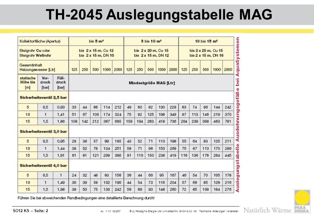 SO12 KS – Seite: 2 AJ V 1.0 02/2007 © by Paradigma Energie- und Umwelttechnik GmbH & Co. KG Technische Änderungen vorbehalten TH-2045 Auslegungstabell