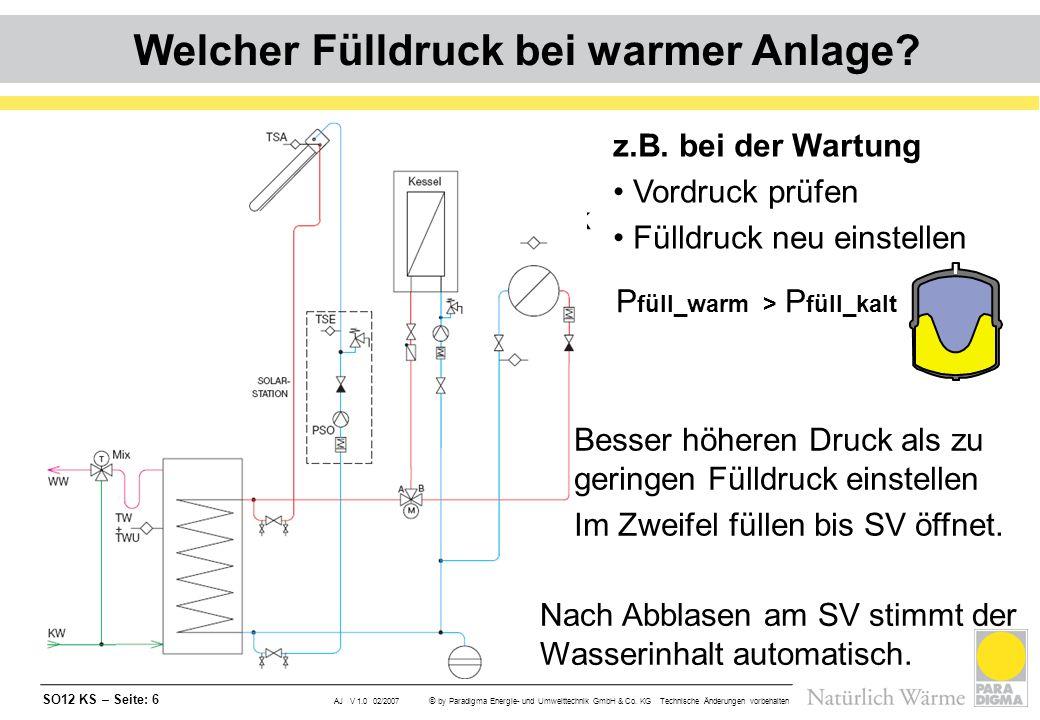 SO12 KS – Seite: 6 AJ V 1.0 02/2007 © by Paradigma Energie- und Umwelttechnik GmbH & Co. KG Technische Änderungen vorbehalten Welcher Fülldruck bei wa