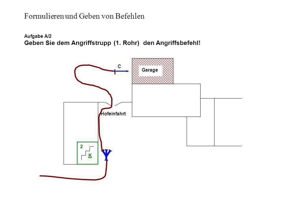 Aufgabe A/2 Geben Sie dem Angriffstrupp (1. Rohr) den Angriffsbefehl! Formulieren und Geben von Befehlen Hofeinfahrt Garage K 2 C