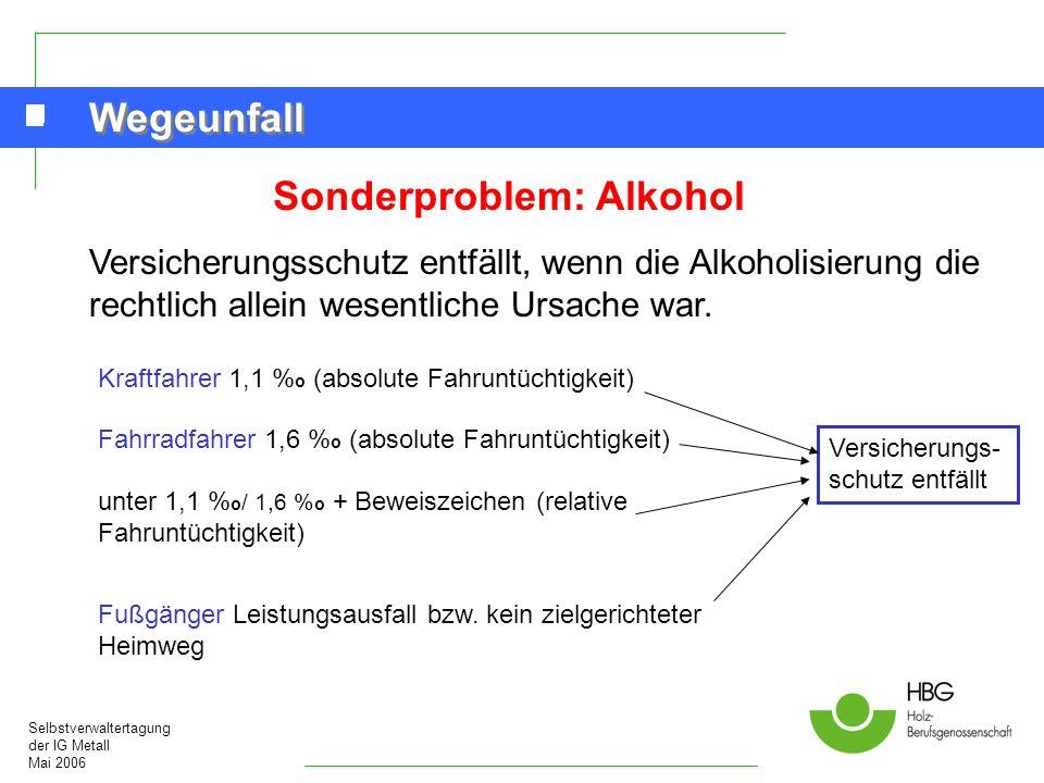 Selbstverwaltertagung der IG Metall Mai 2006 Wegeunfall Sonderproblem: Alkohol Versicherungsschutz entfällt, wenn die Alkoholisierung die rechtlich al