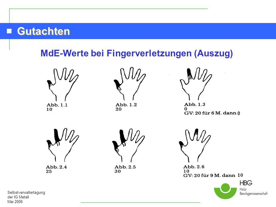 Selbstverwaltertagung der IG Metall Mai 2006 MdE-Werte bei Fingerverletzungen (Auszug) Gutachten 0 10