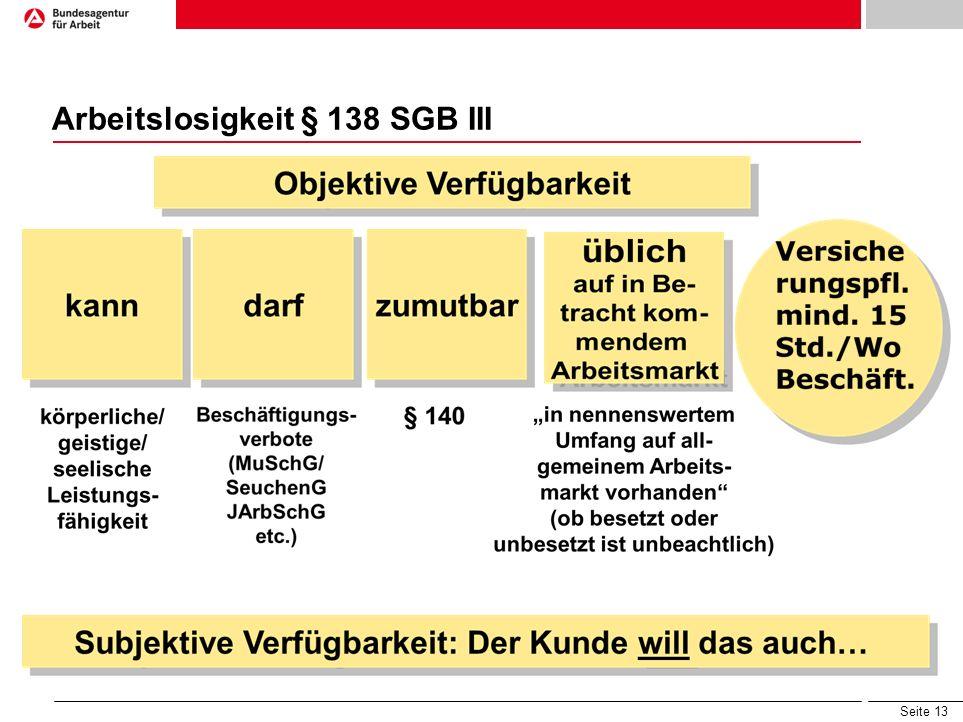 Seite 13 Arbeitslosigkeit § 138 SGB III