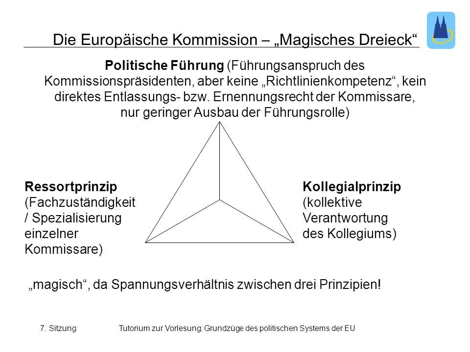7. SitzungTutorium zur Vorlesung: Grundzüge des politischen Systems der EU Die Europäische Kommission – Magisches Dreieck Politische Führung (Führungs