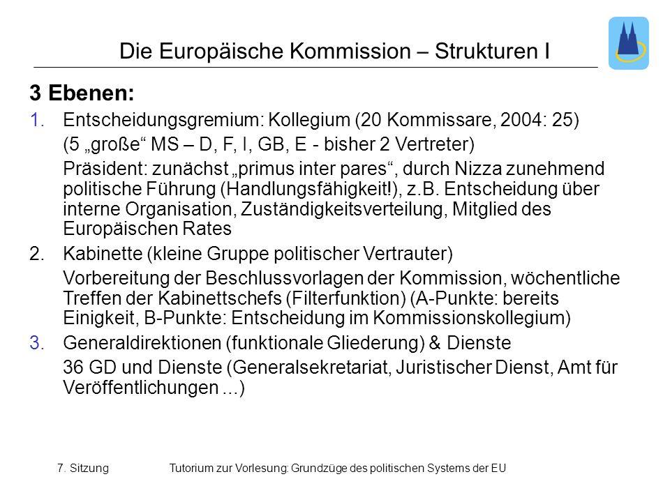 7. SitzungTutorium zur Vorlesung: Grundzüge des politischen Systems der EU Die Europäische Kommission – Strukturen I 3 Ebenen: 1.Entscheidungsgremium: