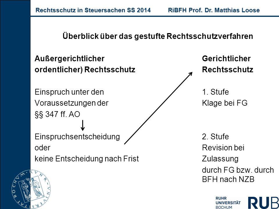 Rechtsschutz in Steuersachen SS 2014RiBFH Prof. Dr. Matthias Loose Rechtsschutz in Steuersachen SS 2014RiBFH Prof. Dr. Matthias Loose Überblick über d