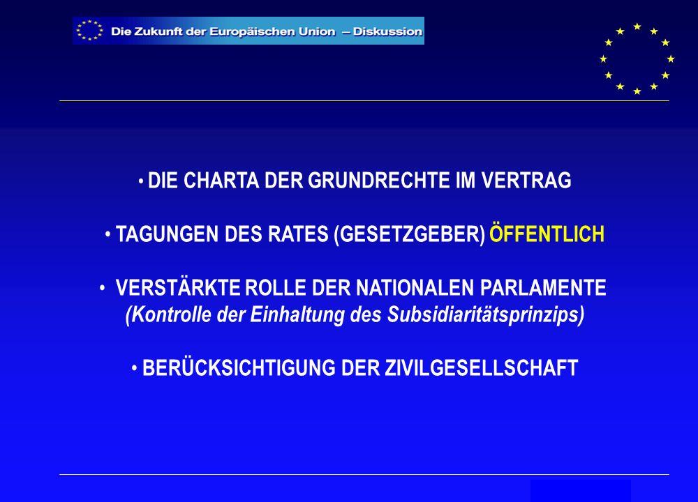 Secrétariat général DIE CHARTA DER GRUNDRECHTE IM VERTRAG TAGUNGEN DES RATES (GESETZGEBER) ÖFFENTLICH VERSTÄRKTE ROLLE DER NATIONALEN PARLAMENTE (Kontrolle der Einhaltung des Subsidiaritätsprinzips) BERÜCKSICHTIGUNG DER ZIVILGESELLSCHAFT