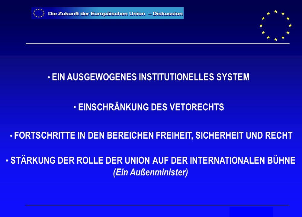 Secrétariat général Fazit Kommt es auf einer der nächsten Regierungs- konferenzen zu einer Einigung, dann muss der Verfassungsvertrag noch in allen 25 Mitglied- staaten der EU ratifiziert werden.