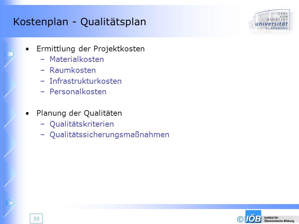 © 30 Kostenplan - Qualitätsplan Ermittlung der Projektkosten –Materialkosten –Raumkosten –Infrastrukturkosten –Personalkosten Planung der Qualitäten –