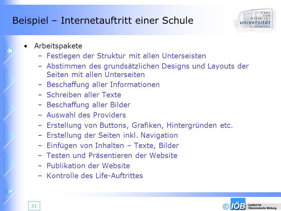 © 31 Beispiel – Internetauftritt einer Schule Arbeitspakete –Festlegen der Struktur mit allen Unterseisten –Abstimmen des grundsätzlichen Designs und