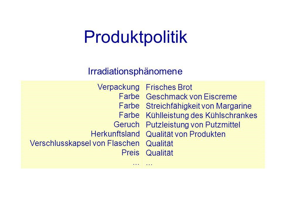 Produktpolitik Irradiationsphänomene Frisches Brot Geschmack von Eiscreme Streichfähigkeit von Margarine Kühlleistung des Kühlschrankes Putzleistung v