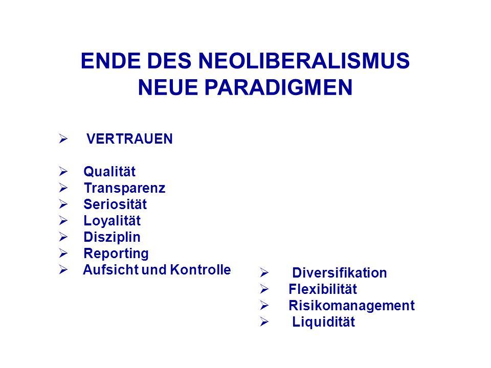 VERTRAUEN Qualität Transparenz Seriosität Loyalität Disziplin Reporting Aufsicht und Kontrolle ENDE DES NEOLIBERALISMUS NEUE PARADIGMEN Diversifikatio