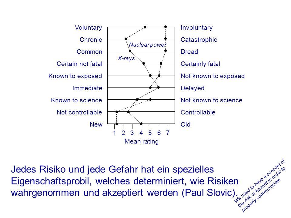 Zeitbeschränkung und Urteilsheuristiken Verfügbarkeits- Repräsentativitäts- Anker-/Anpassungsheuristiken