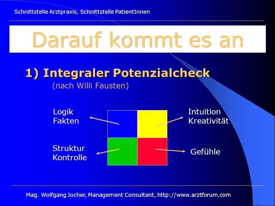 Schnittstelle Arztpraxis, Schnittstelle PatientInnen Mag. Wolfgang Jocher, Management Consultant, http://www.arztforum.com Darauf kommt es an Logik Fa