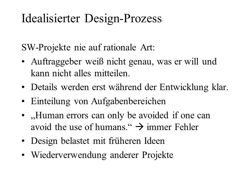 Idealisierter Design-Prozess SW-Projekte nie auf rationale Art: Auftraggeber weiß nicht genau, was er will und kann nicht alles mitteilen. Details wer
