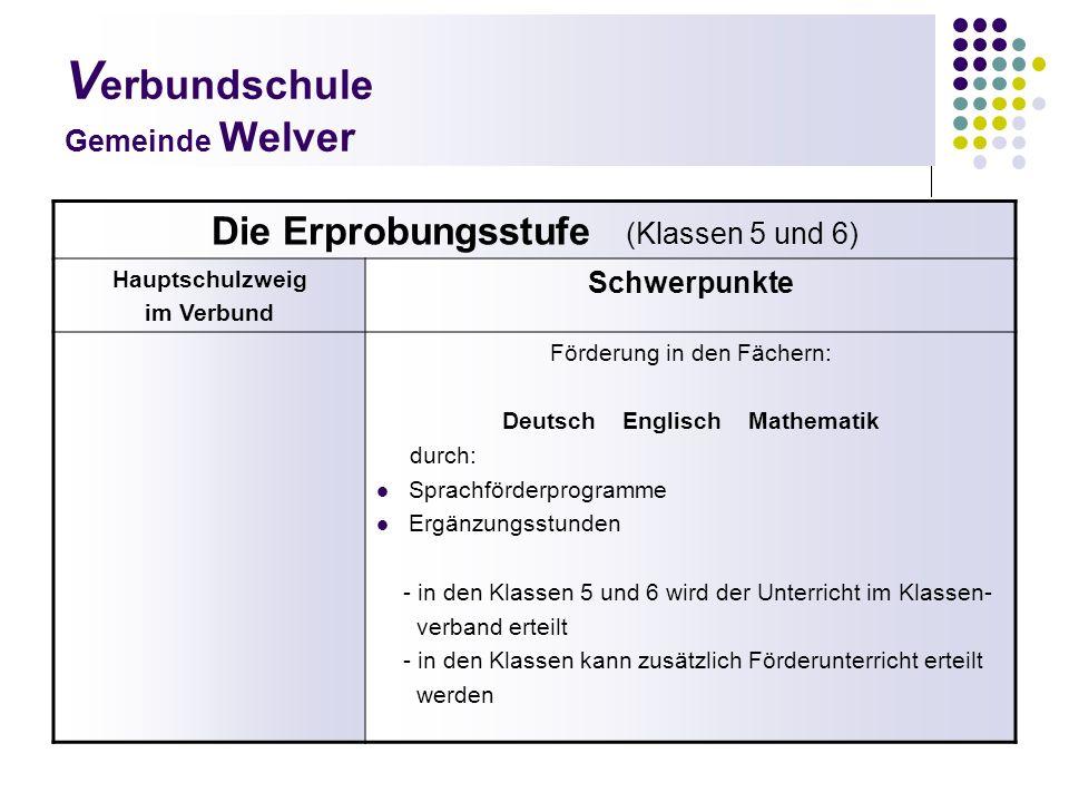 V erbundschule Gemeinde Welver Die Erprobungsstufe (Klassen 5 und 6) Hauptschulzweig im Verbund Schwerpunkte Förderung in den Fächern: Deutsch Englisc