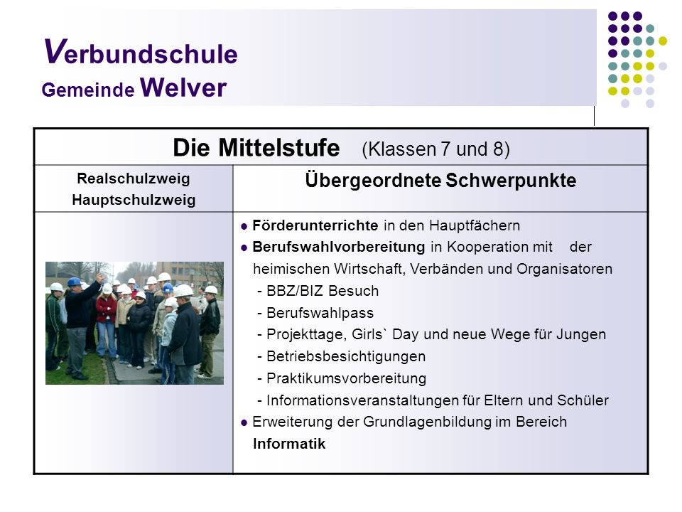 V erbundschule Gemeinde Welver Die Mittelstufe (Klassen 7 und 8) Realschulzweig Hauptschulzweig Übergeordnete Schwerpunkte Förderunterrichte in den Ha