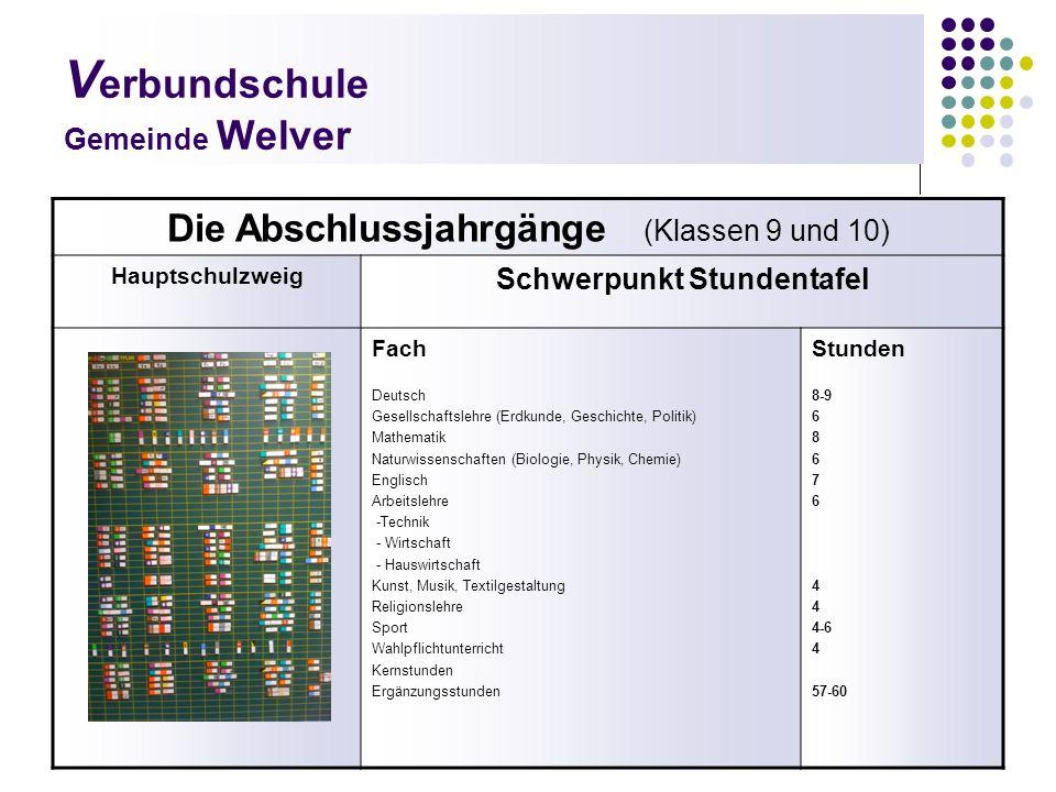 V erbundschule Gemeinde Welver Die Abschlussjahrgänge (Klassen 9 und 10) Hauptschulzweig Schwerpunkt Stundentafel Fach Deutsch Gesellschaftslehre (Erd