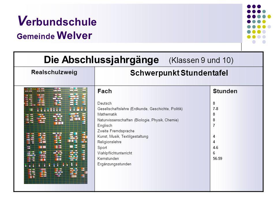 V erbundschule Gemeinde Welver Die Abschlussjahrgänge (Klassen 9 und 10) Realschulzweig Schwerpunkt Stundentafel Fach Deutsch Gesellschaftslehre (Erdk
