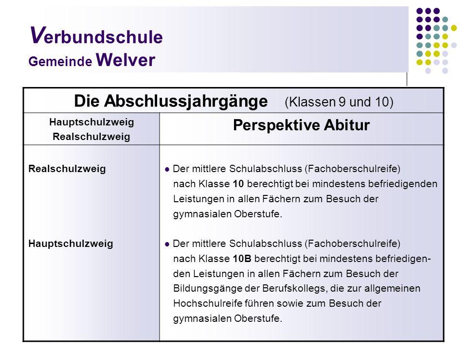V erbundschule Gemeinde Welver Die Abschlussjahrgänge (Klassen 9 und 10) Hauptschulzweig Realschulzweig Perspektive Abitur Realschulzweig Hauptschulzw