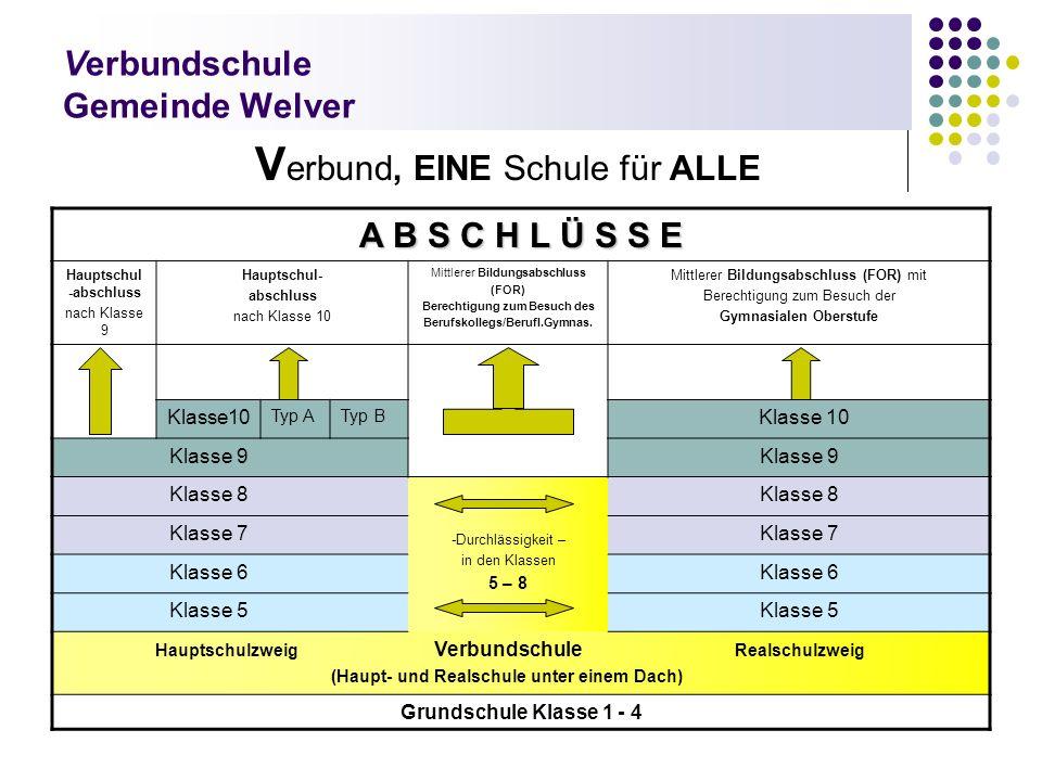 Verbundschule Gemeinde Welver V erbund, EINE Schule für ALLE A B S C H L Ü S S E Hauptschul -abschluss nach Klasse 9 Hauptschul- abschluss nach Klasse