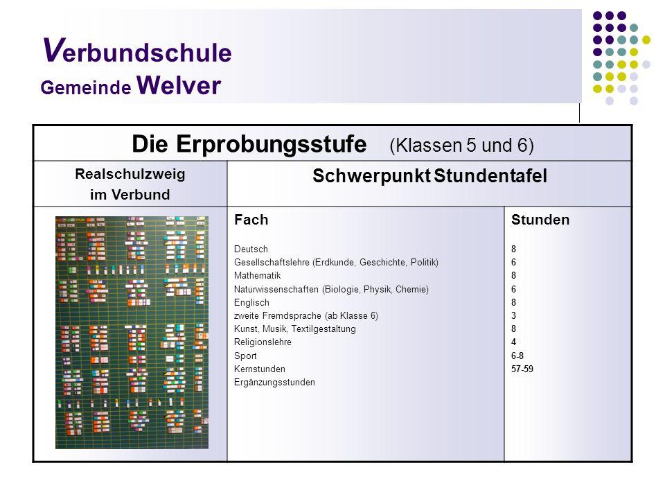 V erbundschule Gemeinde Welver Die Abschlussjahrgänge (Klassen 9 und 10) Realschulzweig Abschlüsse In der Realschule können alle Abschlüsse der Sekundarstufe I erworben werden.