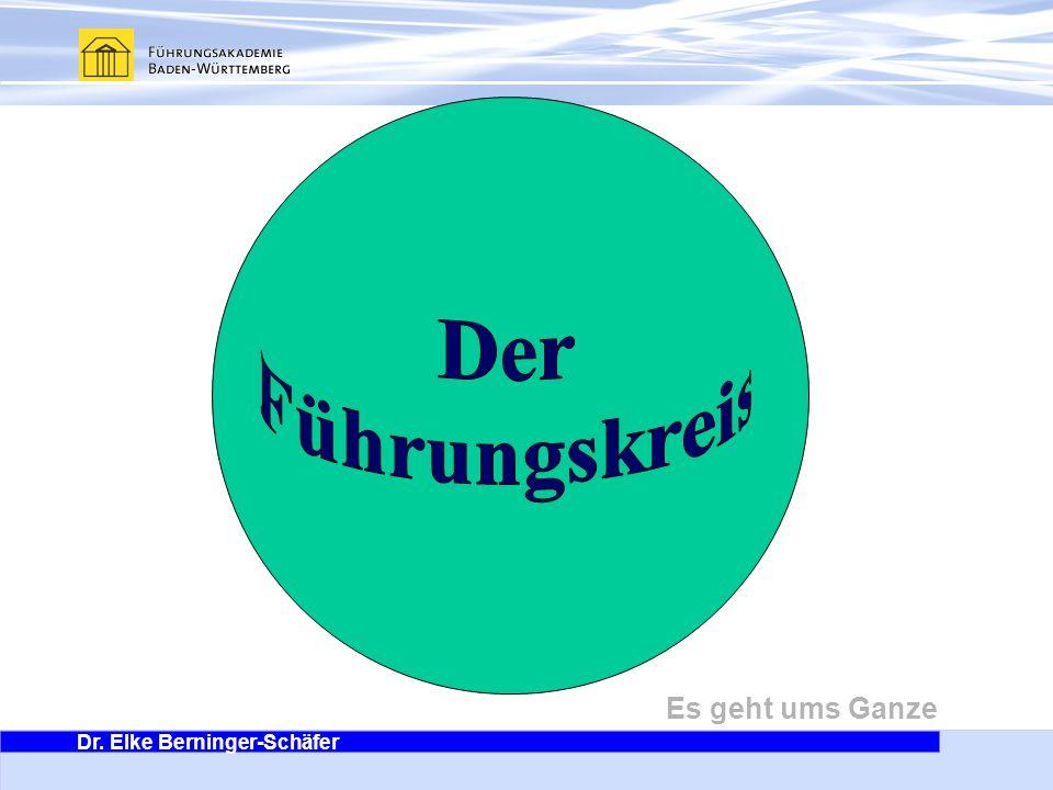 Dr. Elke Berninger-Schäfer Es geht ums Ganze
