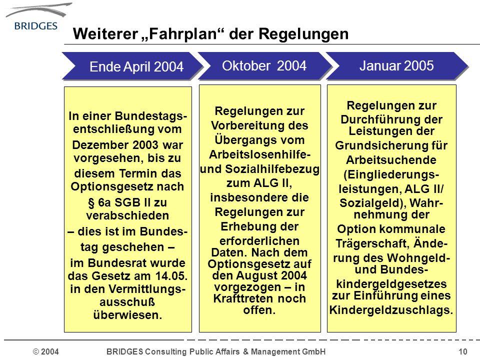 © 2004 BRIDGES Consulting Public Affairs & Management GmbH10 Ende April 2004 In einer Bundestags- entschließung vom Dezember 2003 war vorgesehen, bis