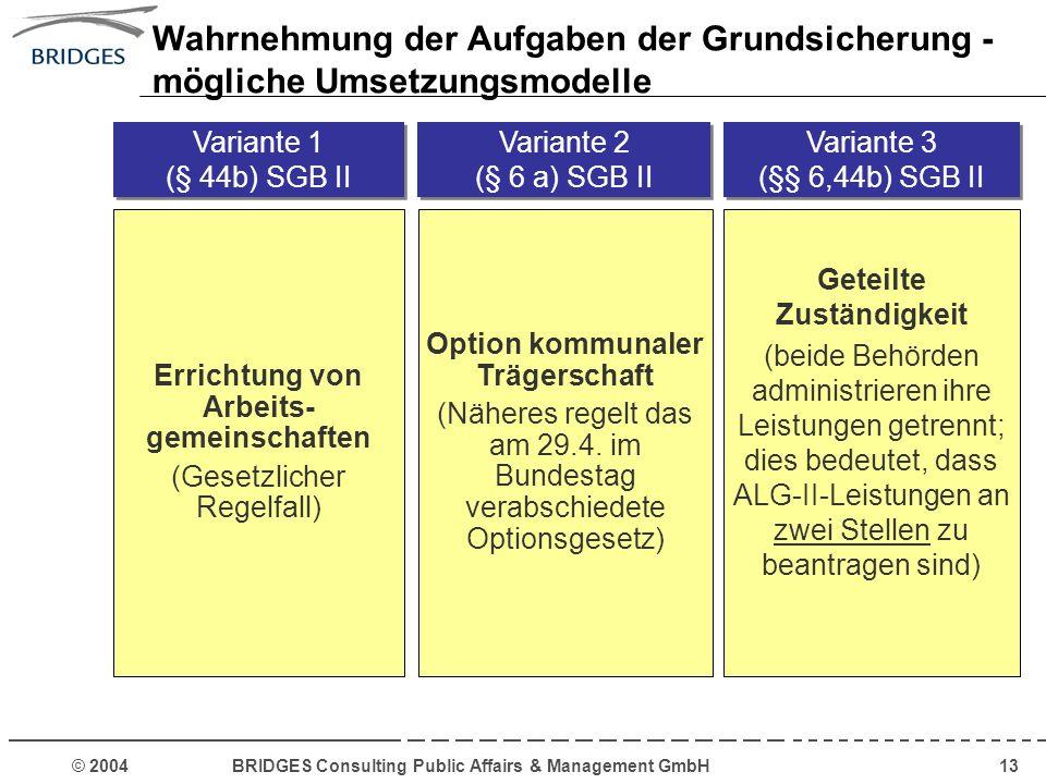 © 2004 BRIDGES Consulting Public Affairs & Management GmbH13 Errichtung von Arbeits- gemeinschaften (Gesetzlicher Regelfall) Variante 2 (§ 6 a) SGB II