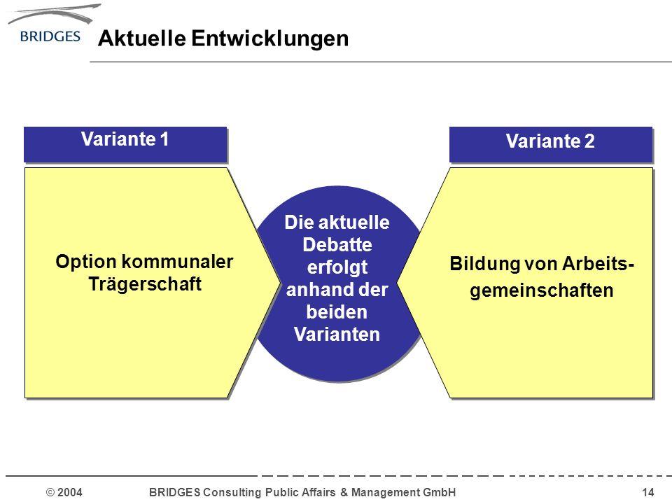 © 2004 BRIDGES Consulting Public Affairs & Management GmbH14 Variante 1 Variante 2 Die aktuelle Debatte erfolgt anhand der beiden Varianten Bildung vo
