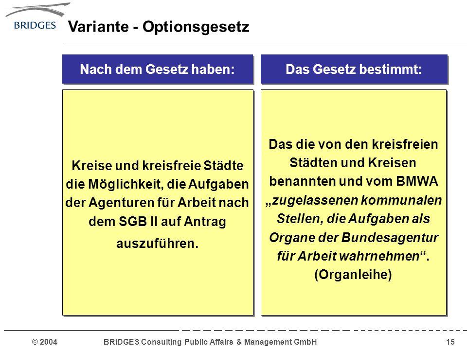 © 2004 BRIDGES Consulting Public Affairs & Management GmbH15 Nach dem Gesetz haben: –…–… –…–… Kreise und kreisfreie Städte die Möglichkeit, die Aufgab