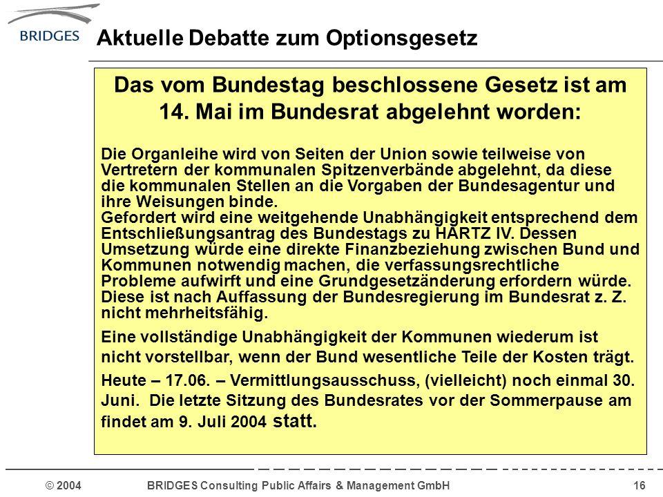 © 2004 BRIDGES Consulting Public Affairs & Management GmbH16 Das vom Bundestag beschlossene Gesetz ist am 14. Mai im Bundesrat abgelehnt worden: Die O