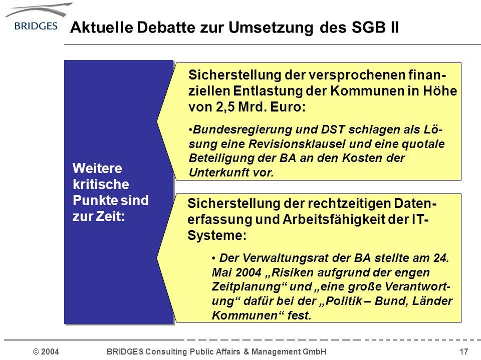 © 2004 BRIDGES Consulting Public Affairs & Management GmbH17 Weitere kritische Punkte sind zur Zeit: Aktuelle Debatte zur Umsetzung des SGB II Sichers