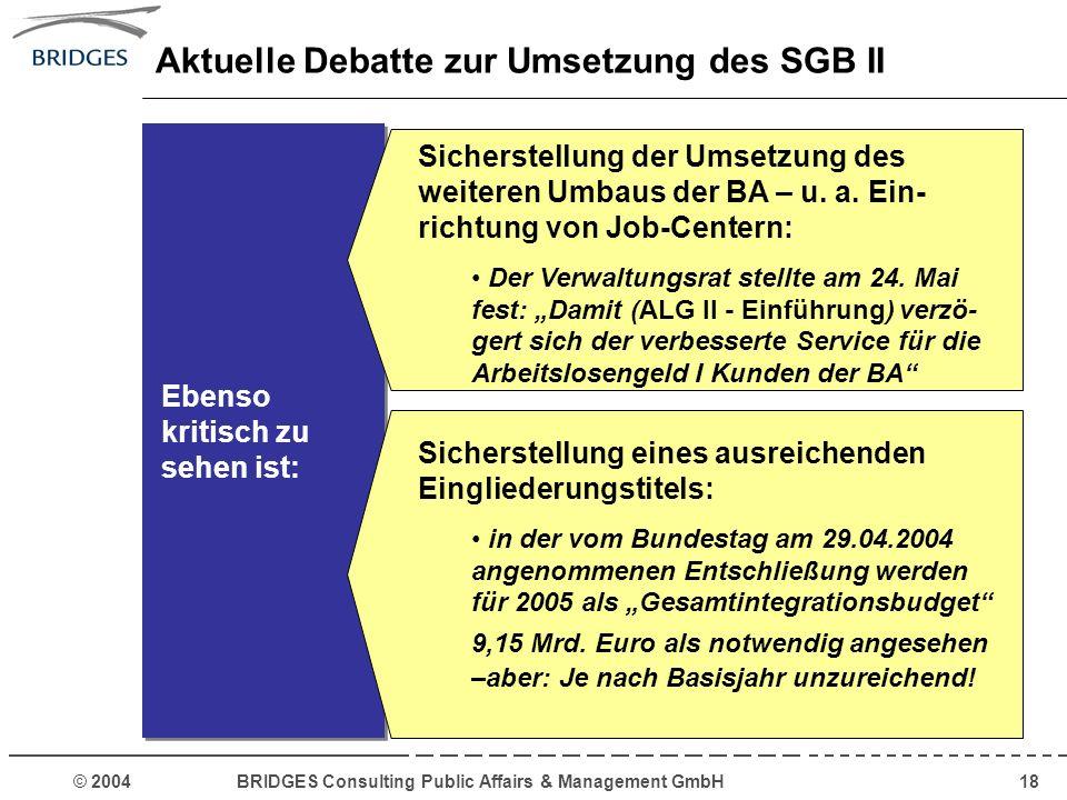 © 2004 BRIDGES Consulting Public Affairs & Management GmbH18 Ebenso kritisch zu sehen ist: Aktuelle Debatte zur Umsetzung des SGB II Sicherstellung de