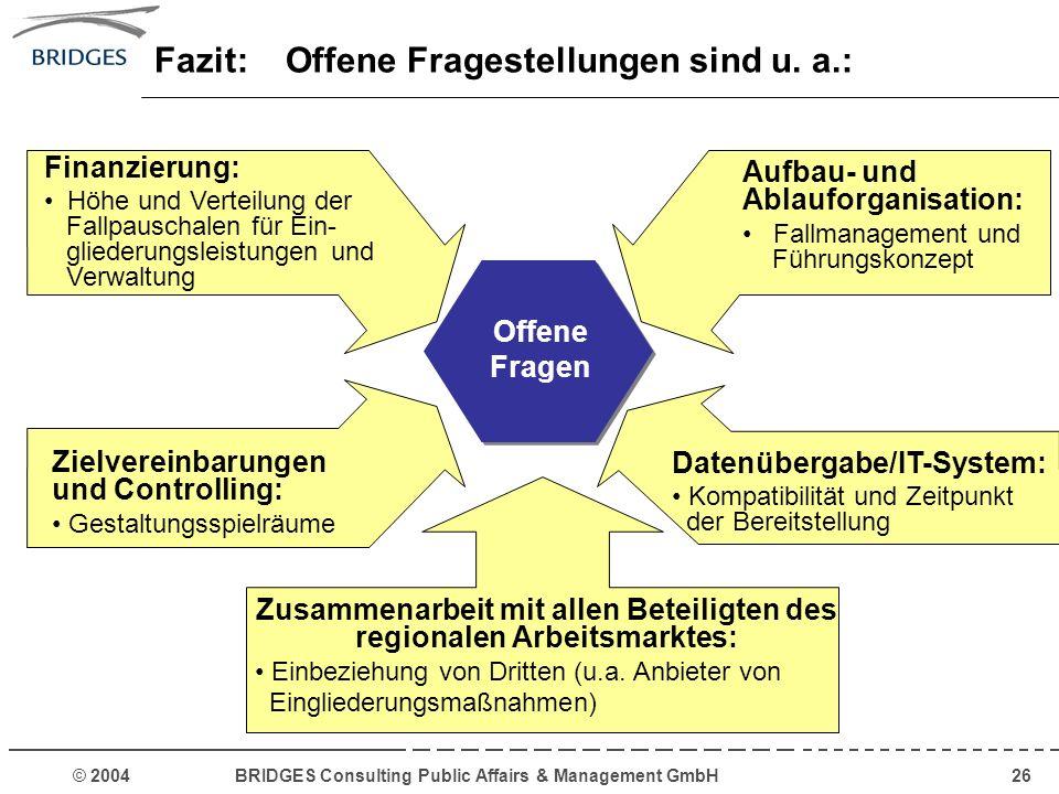 © 2004 BRIDGES Consulting Public Affairs & Management GmbH26 Offene Fragen Finanzierung: Höhe und Verteilung der Fallpauschalen für Ein- gliederungsle