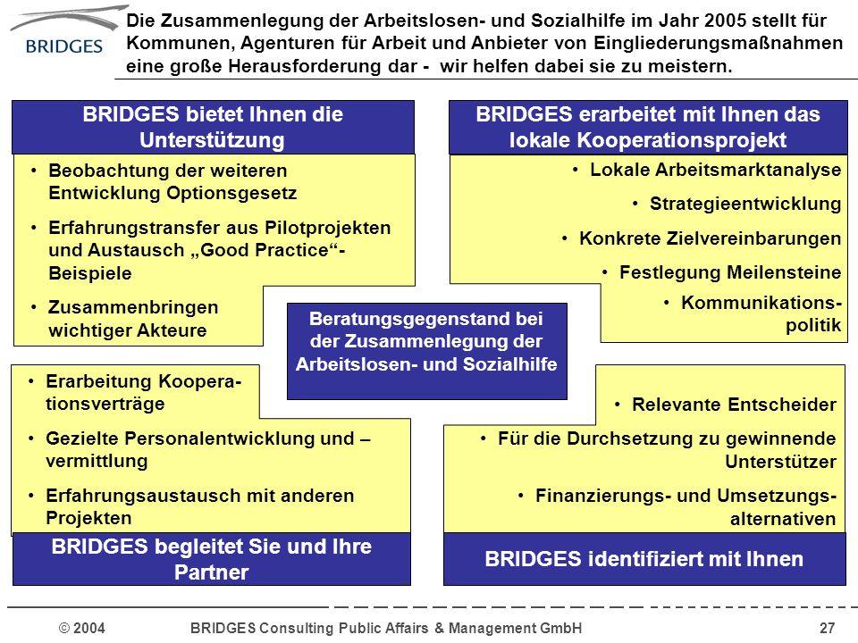 © 2004 BRIDGES Consulting Public Affairs & Management GmbH27 Beratungsgegenstand bei der Zusammenlegung der Arbeitslosen- und Sozialhilfe BRIDGES biet