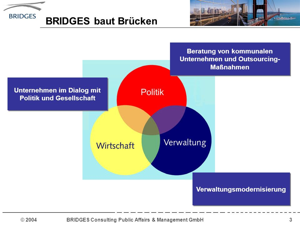 © 2004 BRIDGES Consulting Public Affairs & Management GmbH3 Verwaltungsmodernisierung Beratung von kommunalen Unternehmen und Outsourcing- Maßnahmen U