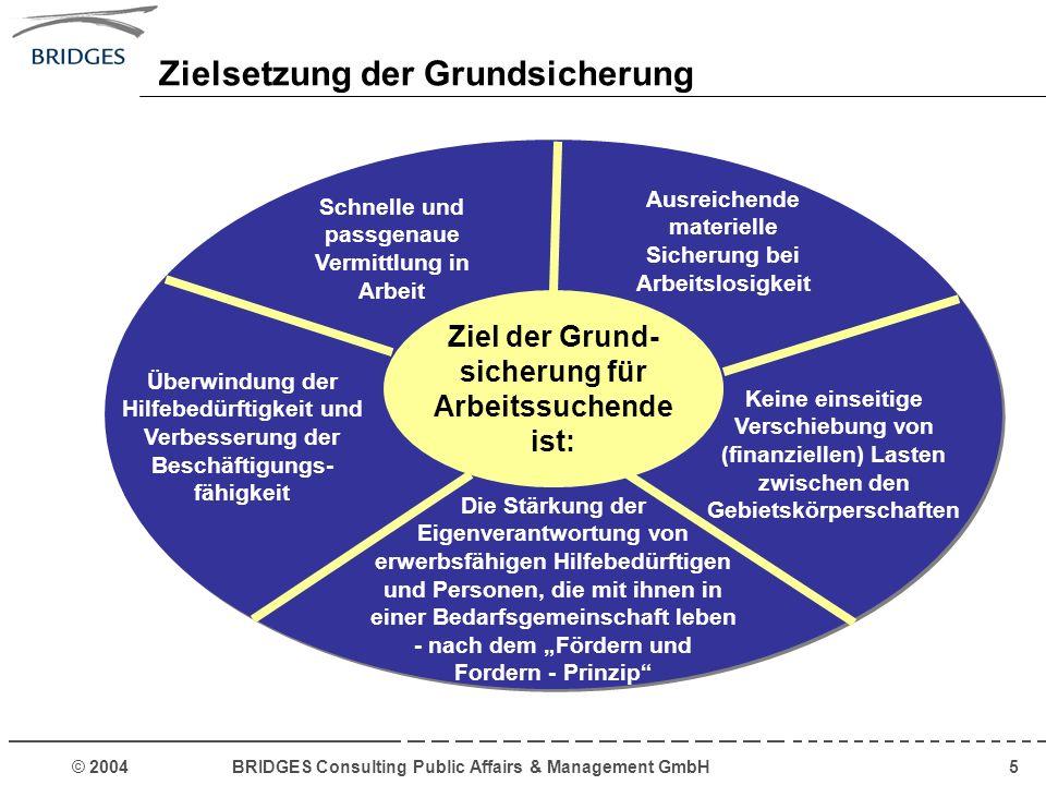 © 2004 BRIDGES Consulting Public Affairs & Management GmbH6 Die Agentur für Arbeit (oder die optierende Kommune) benennt dem erwerbsfähigen Hilfebedürftigen eine/n persönliche/n Ansprechpartner/in (Fallmanager, Fallzahl 1:75) und schließt fallbezogen eine Eingliederungs- vereinbarung für 6 Monate ab (§ 15 SGB II).