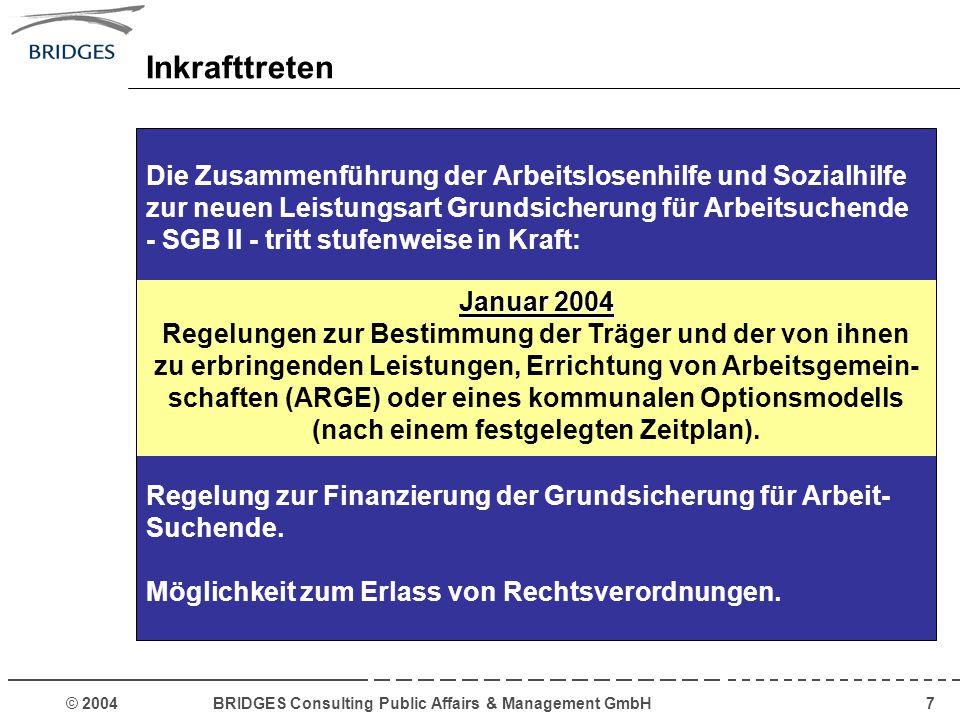 © 2004 BRIDGES Consulting Public Affairs & Management GmbH18 Ebenso kritisch zu sehen ist: Aktuelle Debatte zur Umsetzung des SGB II Sicherstellung der Umsetzung des weiteren Umbaus der BA – u.