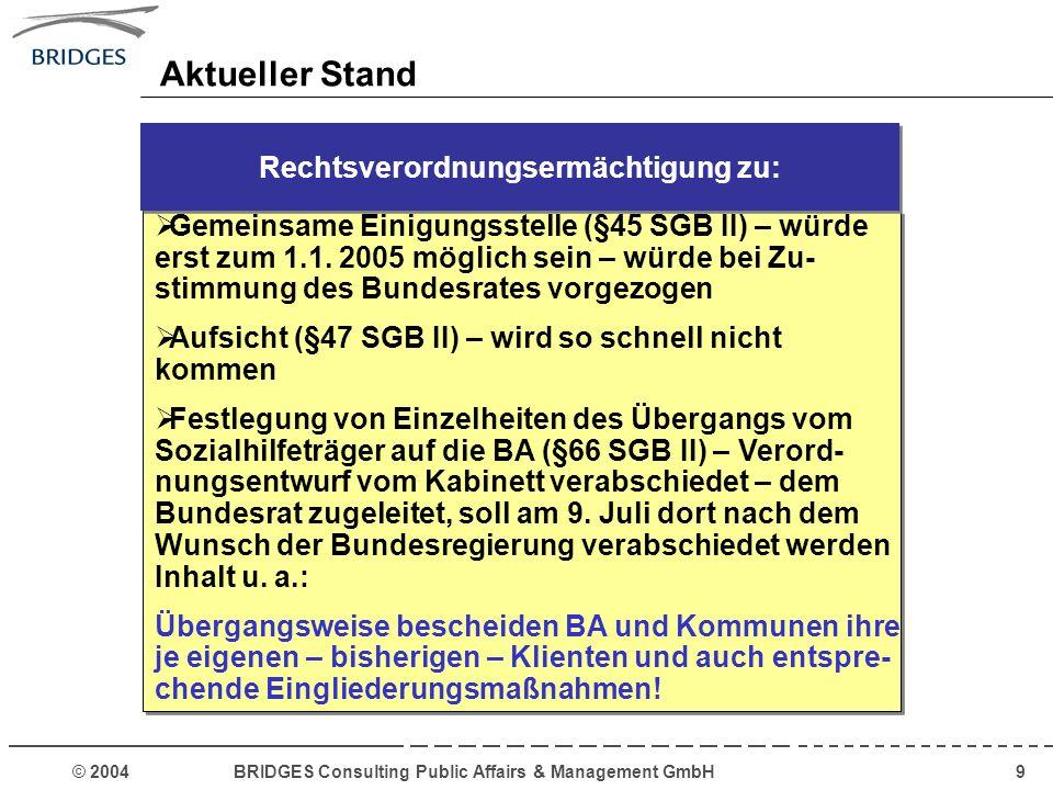 © 2004 BRIDGES Consulting Public Affairs & Management GmbH10 Ende April 2004 In einer Bundestags- entschließung vom Dezember 2003 war vorgesehen, bis zu diesem Termin das Optionsgesetz nach § 6a SGB II zu verabschieden – dies ist im Bundes- tag geschehen – im Bundesrat wurde das Gesetz am 14.05.