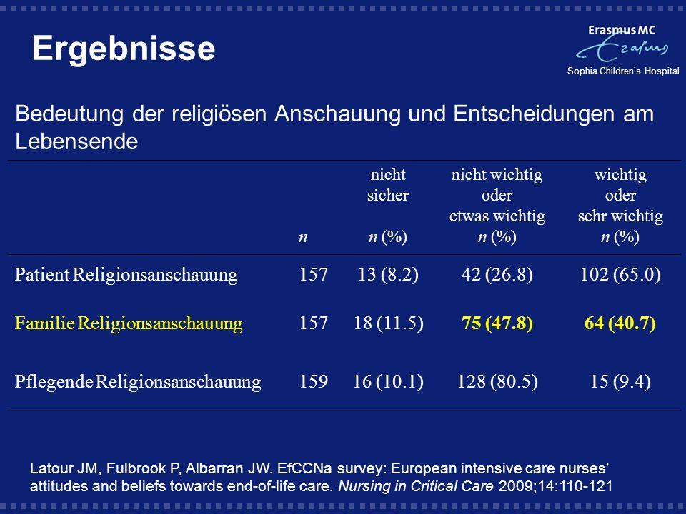 Sophia Childrens Hospital Ergebnisse Bedeutung der religiösen Anschauung und Entscheidungen am Lebensende n nicht sicher n (%) nicht wichtig oder etwa