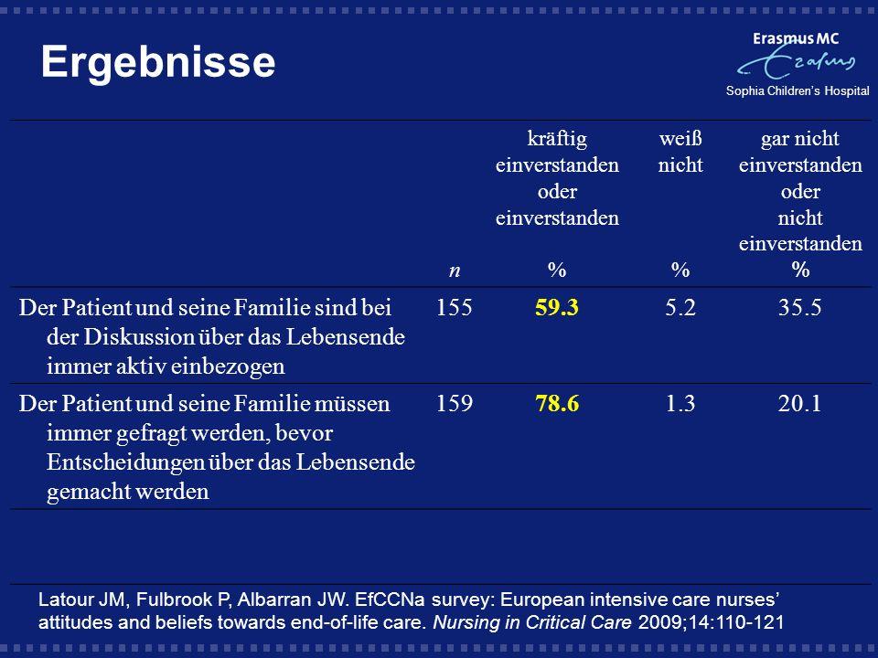 Sophia Childrens Hospital Ergebnisse n kräftig einverstanden oder einverstanden % weiß nicht % gar nicht einverstanden oder nicht einverstanden % Der