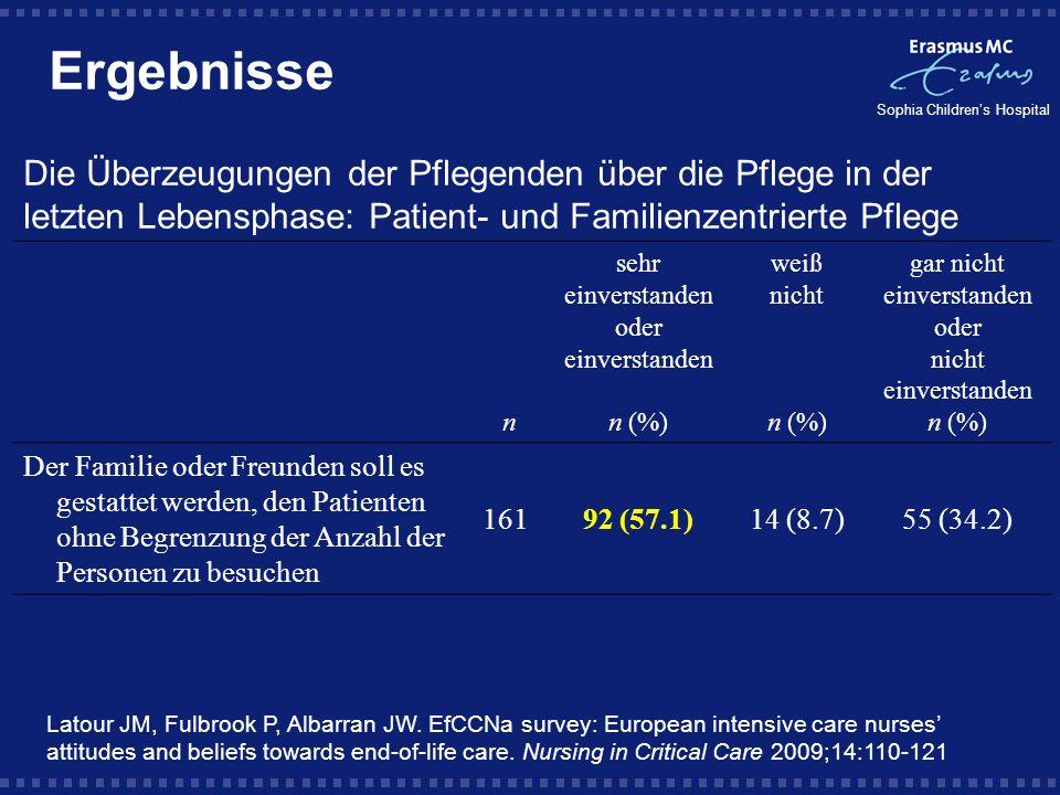 Sophia Childrens Hospital Ergebnisse Die Überzeugungen der Pflegenden über die Pflege in der letzten Lebensphase: Patient- und Familienzentrierte Pfle