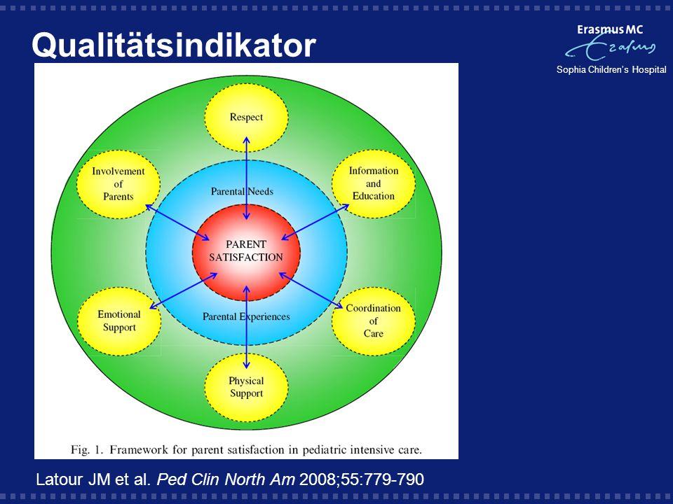 Sophia Childrens Hospital Latour JM et al. Ped Clin North Am 2008;55:779-790 Qualitätsindikator